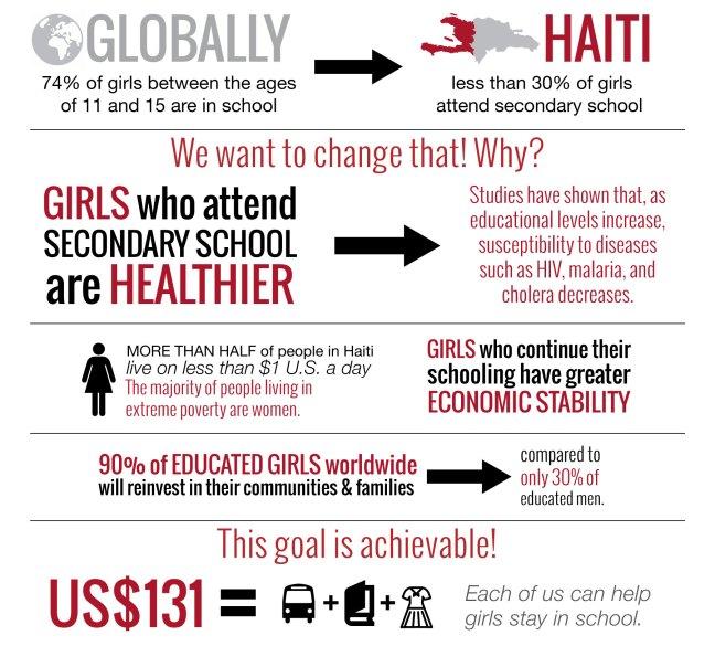 haiti-v3